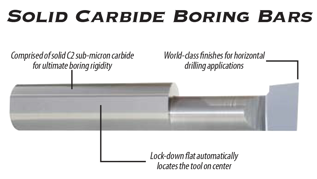 "0.060/"" Minimum Bore Solid Carbide Boring Bar,0.500/"" Bore Depth Corner Radius USA"