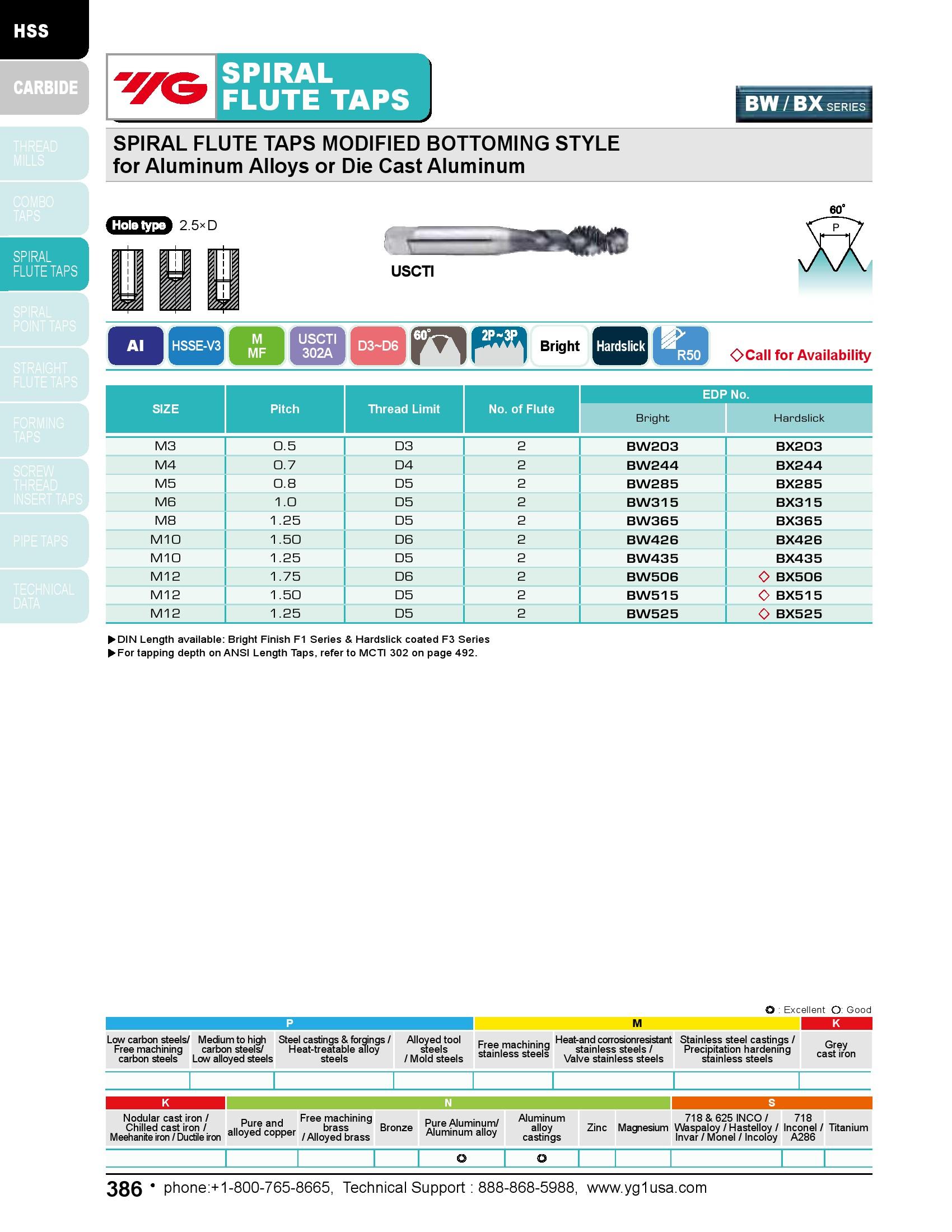 9//16-18 H5 3 Flute Spiral Point Plug Standard Tap HSSE-V3 Bright