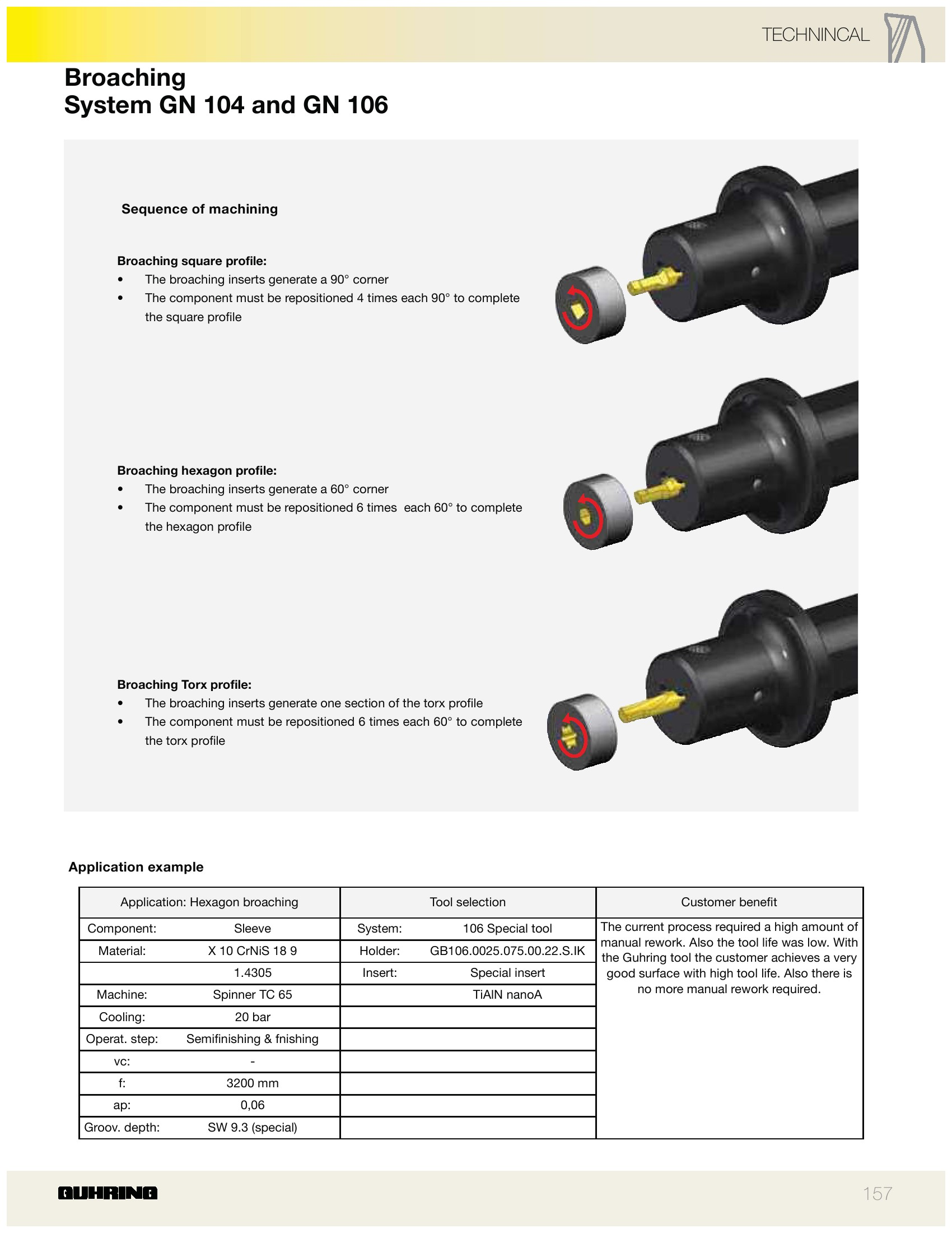 2pcs  2.11mm Width GUHRING Broach System 106 Insert 0.35mm Radius 6.0mm Min