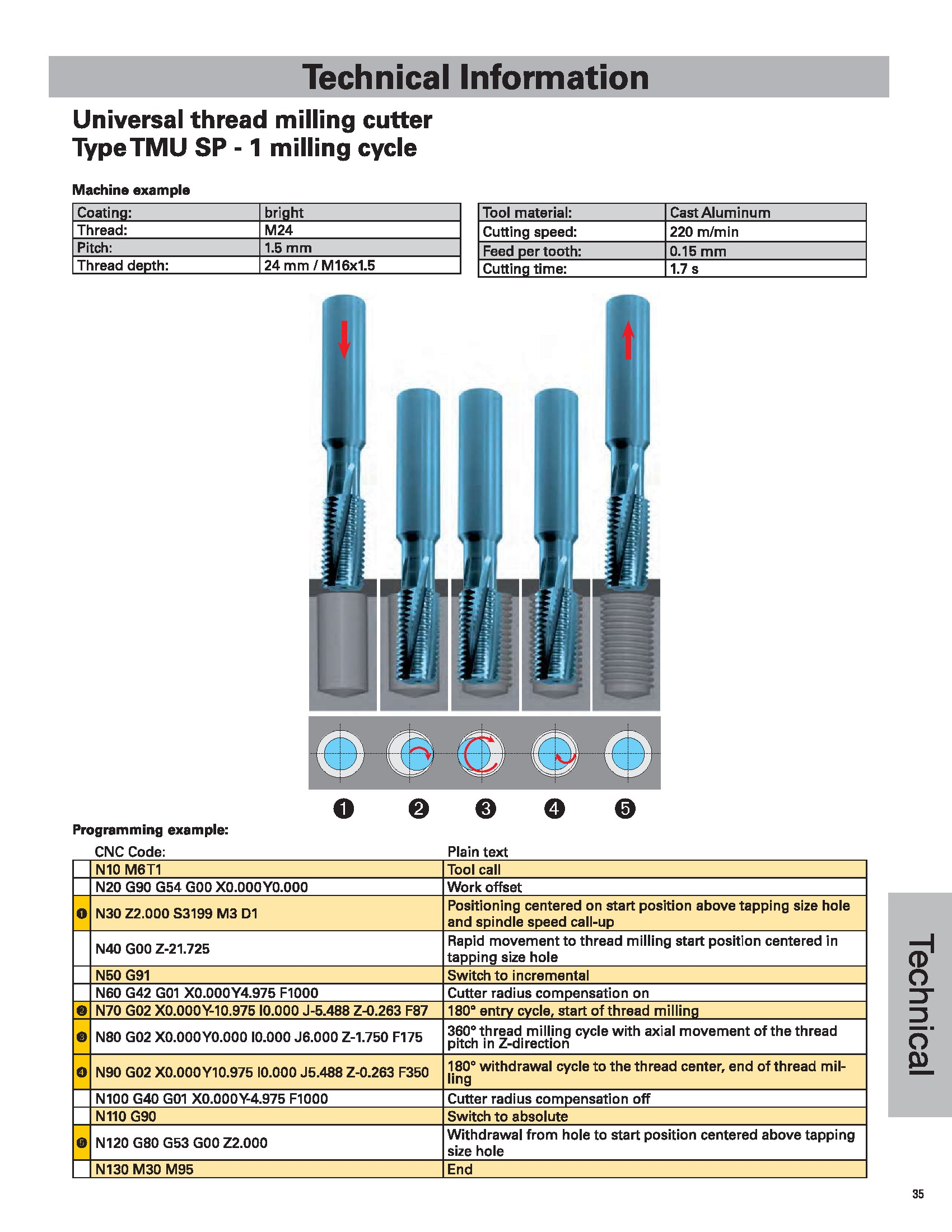M16x1.5 D6 3 Spiral Flute Mod//Bottom Tap HSSE-V3 Hardslick YG1