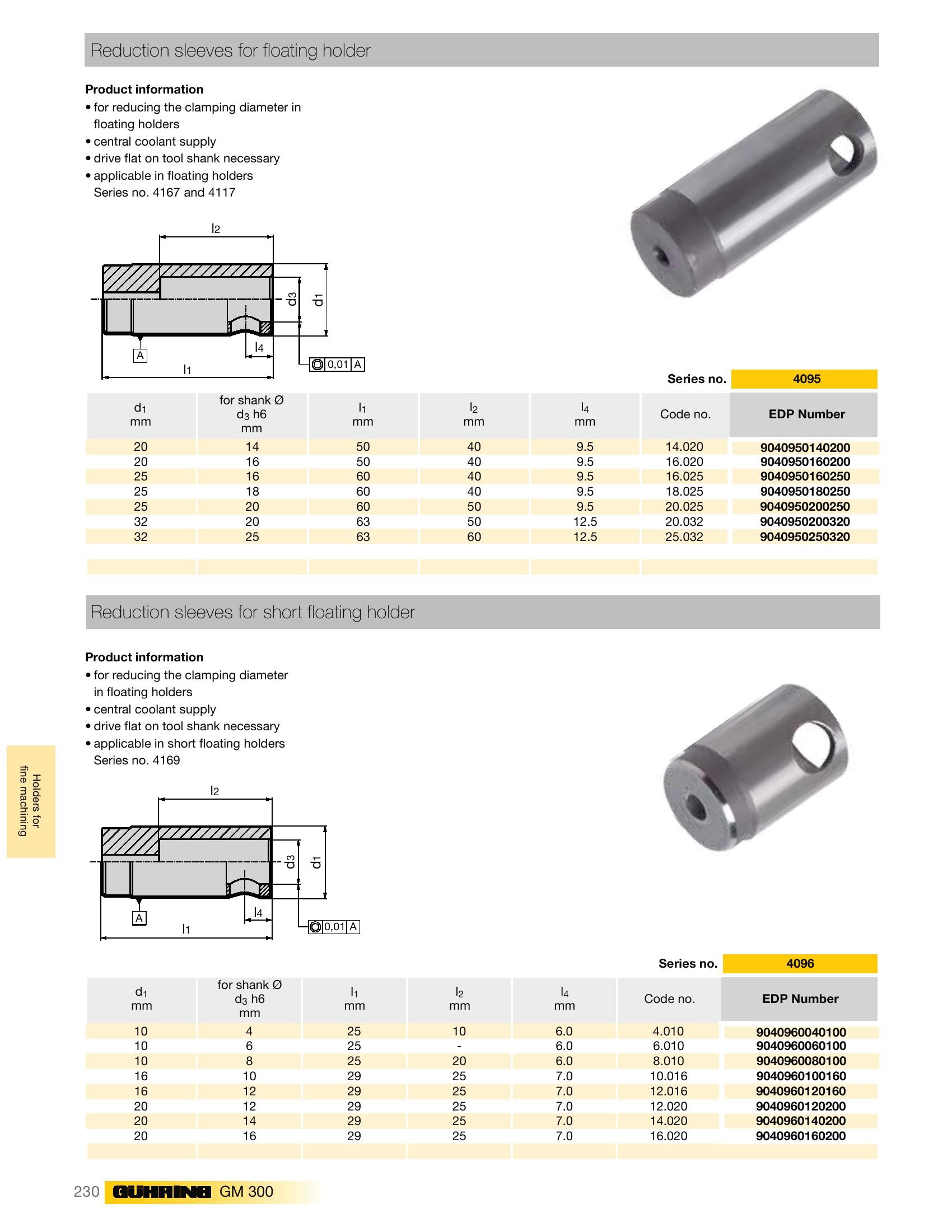 "5//8/"" I.D x 20mm Nominal Size GUHRING GuhrOJet Peripheral Coolant Through HPC"