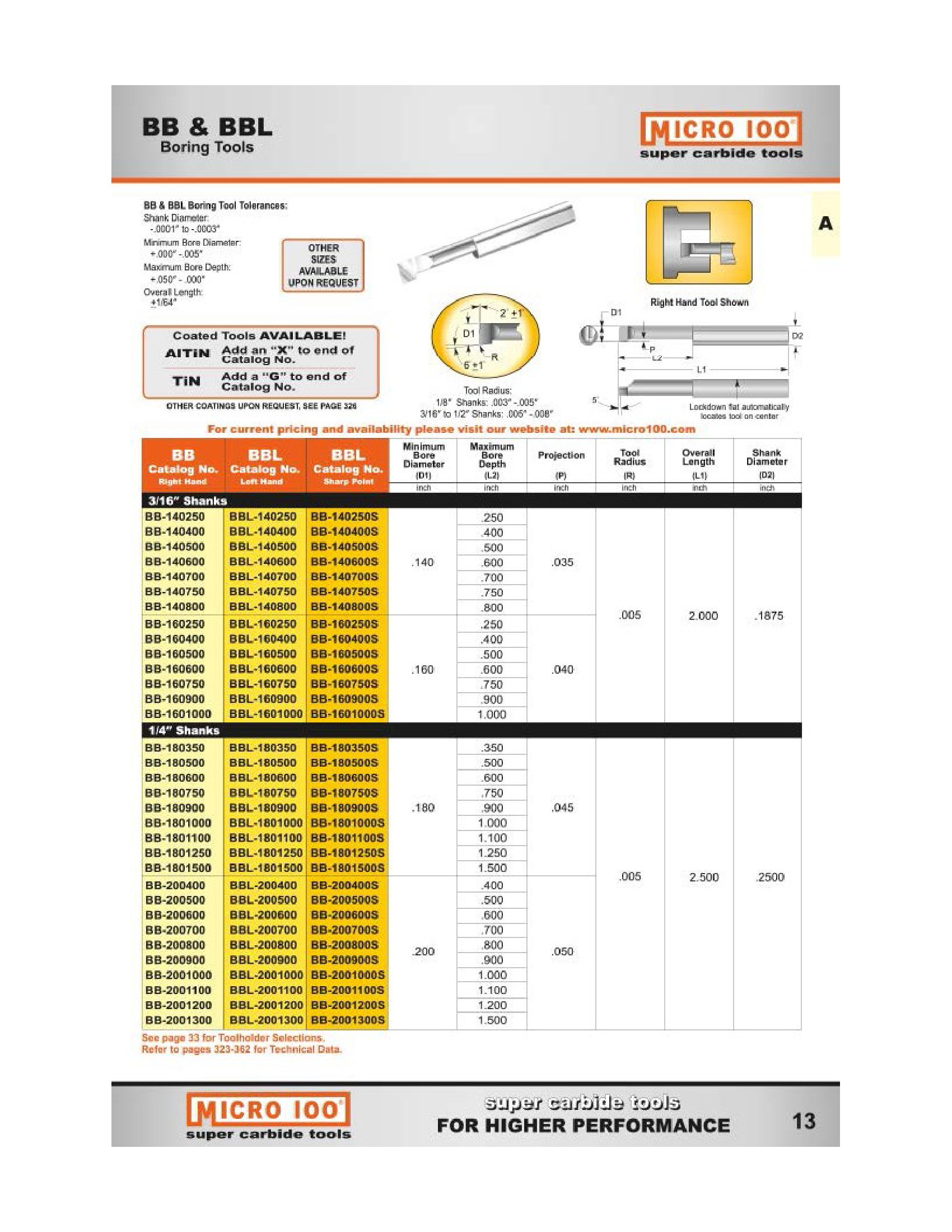 """Micro-100 USA 0.400/"""" Depth .200/"""" Min Bore ALTiN Coated Carbide Boring Bar"""