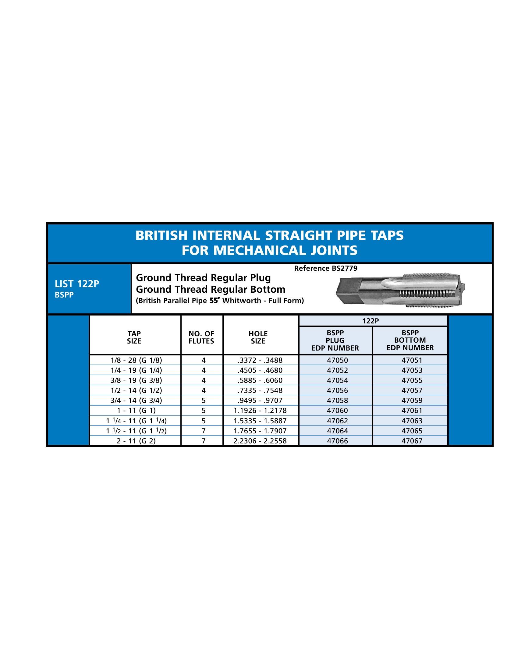 1//8-28 BSPP HSS Whitworth 55deg Straight Parrallel British Pipe HSS Pipe Tap