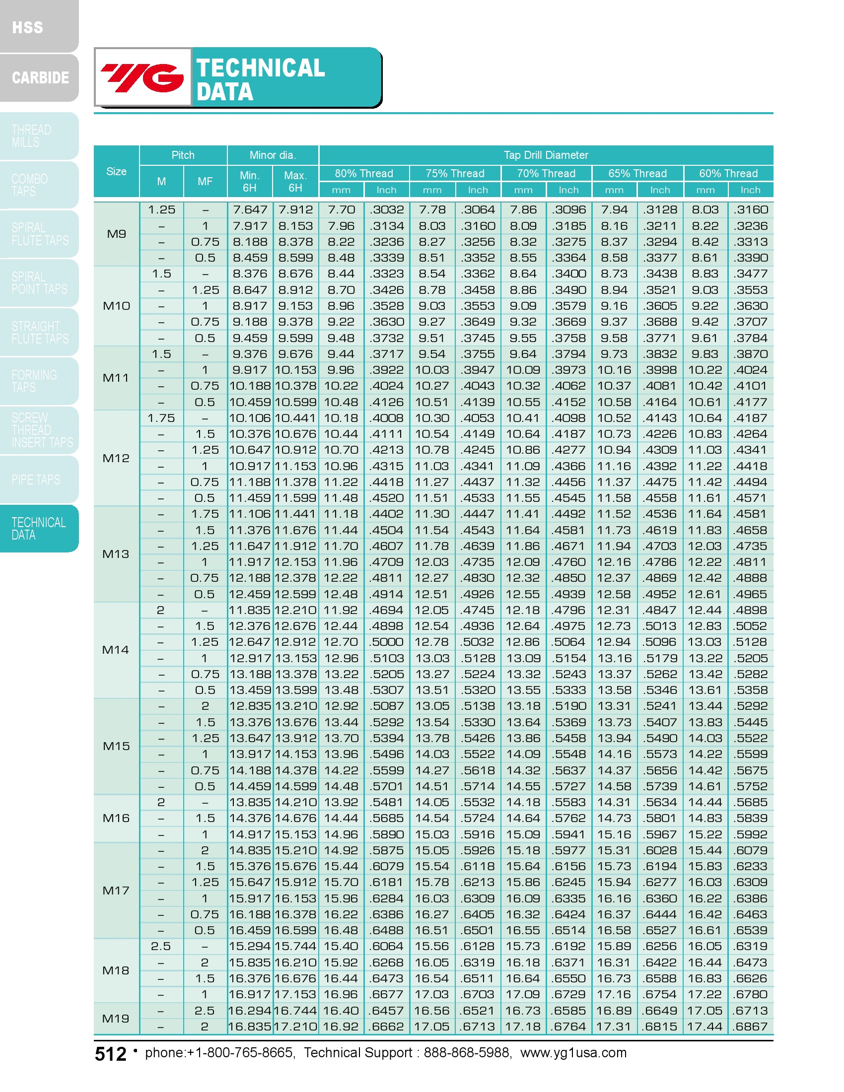 3pcs 5//16-24 H4 3 Spiral Flutes Bottom HSS-EX TiCN CNC DIN Length Combo-Tap