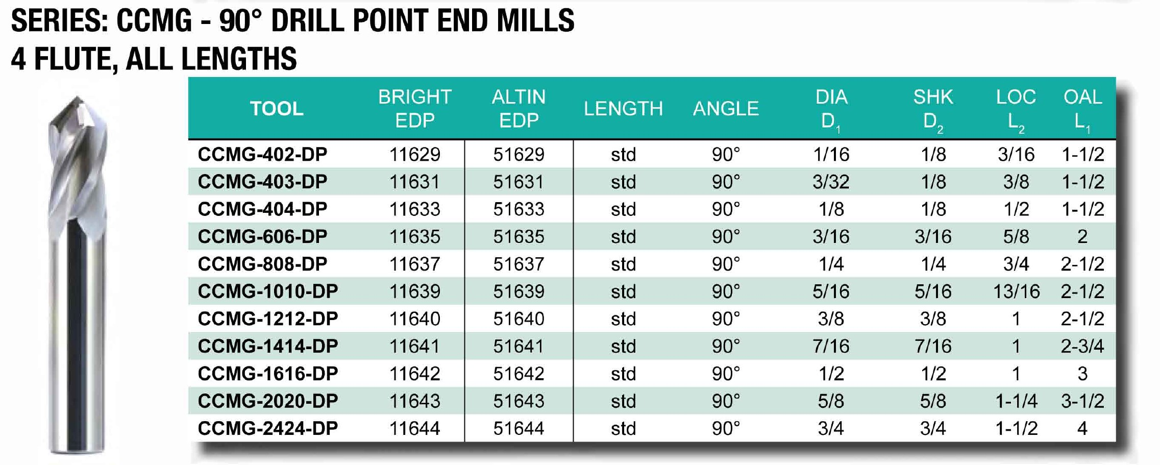 "3//32/"" Diameter x 90Deg Drill Point End Mill 2 Flute TiCN Carbide Drill//Mill"
