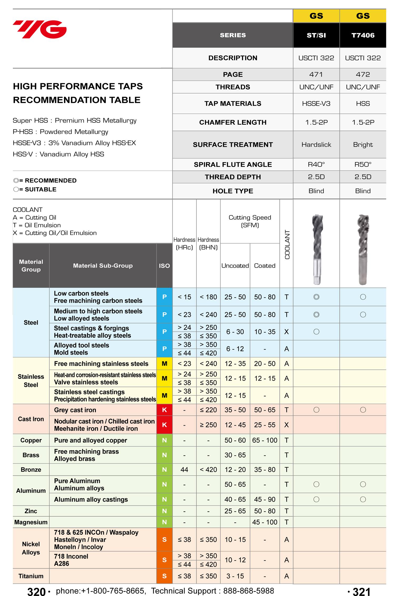 3pcs 2-56 H2 2 Spiral Flutes Bottoming Screw Thread Insert Tap HSS Bright YG1 4