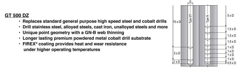 "11//64/"" .1719/"" Guhring Powdered Metal GT500 Firex Stub Drill #515 130°Point"